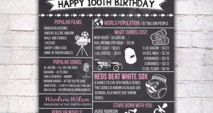 100th Birthday Chalkboard Poster Sign, 100 Years Ago Back in 1919 USA Events, Gift for Women, Instant Download Printable File - 1582