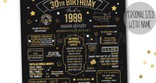 30th Birthday Decoration Printables, 30th Birthday Sign Gift for Women Men Party, 1989 Birthday Post