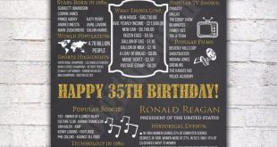 35th Birthday Chalkboard Sign Poster / Birthday Poster Sign Printable / 35 years ago Back in 1984 US