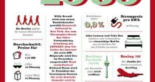 Chronik 1969 - Geschichte als Geschenk zum Geburtstag & Jubiläum - Designerwerk...